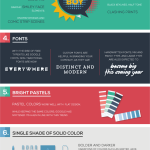 9 Important Graphic Design Trends in 2015