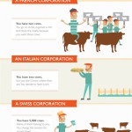 The Funniest Infographic We've Seen!