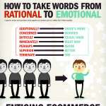 10 Critical Emotions That Gets You To Buy [infographic]