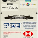 The Psychology of a Great Logo [infographic]