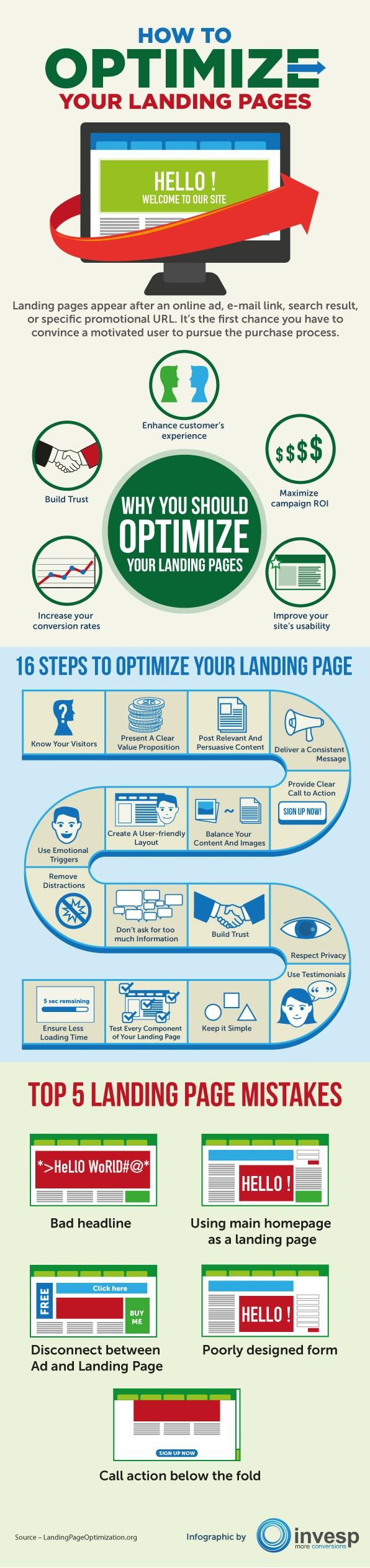 Optimize landing pages