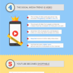 6 Video Marketing Trends That Could be Game Changers [infographic]