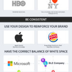 Creating the Perfect Logo [infographic]